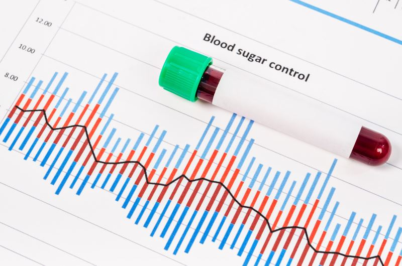 A blood sample for a diabetic screening test