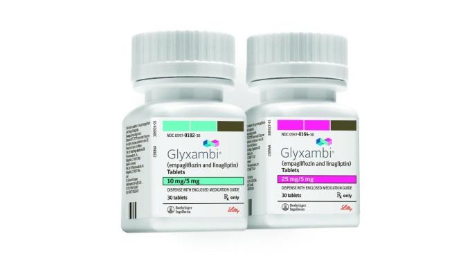 FDA Approves Glyxambi for Type 2 Diabetes
