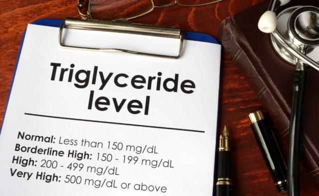 Triglyceride level chart