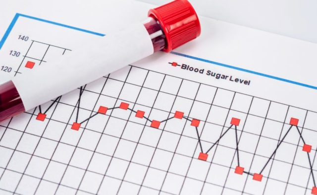 A blood test for sugar levels